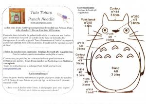 Tuto Totoro