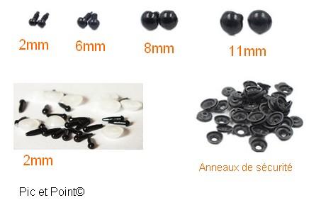 Yeux ronds noir